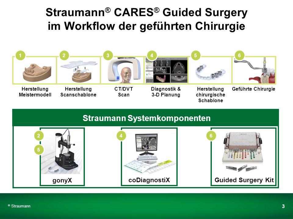 Straumann 3 Straumann ® CARES ® Guided Surgery im Workflow der geführten Chirurgie CT/DVT Scan Diagnostik & 3-D Planung Herstellung Meistermodell Hers