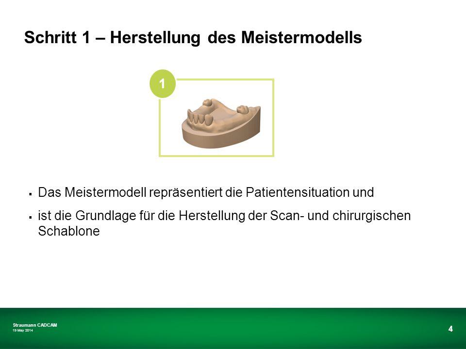 Straumann CADCAM 19 May 2014 4 Das Meistermodell repräsentiert die Patientensituation und ist die Grundlage für die Herstellung der Scan- und chirurgi
