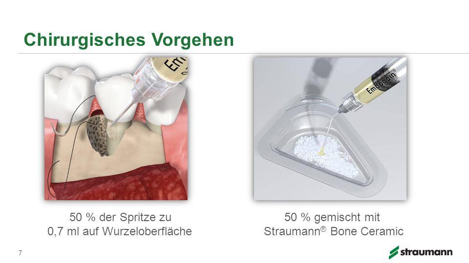 Chirurgisches Vorgehen 7 50 % der Spritze zu 0,7 ml auf Wurzeloberfläche 50 % gemischt mit Straumann ® Bone Ceramic