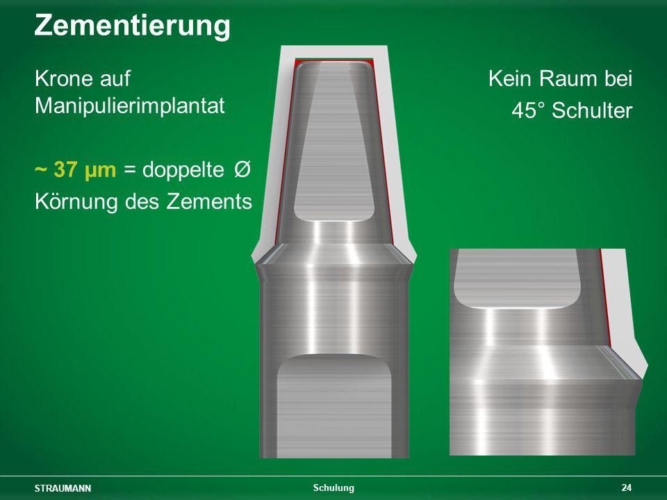 STRAUMANN 24 Schulung Zementierung Krone auf Manipulierimplantat ~ 37 µm = doppelte Ø Körnung des Zements Kein Raum bei 45° Schulter
