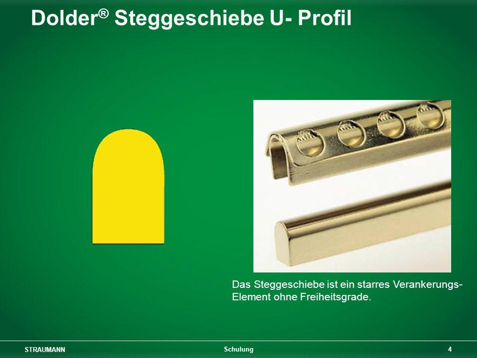 STRAUMANN 4 Schulung Dolder ® Steggeschiebe U- Profil Das Steggeschiebe ist ein starres Verankerungs- Element ohne Freiheitsgrade.
