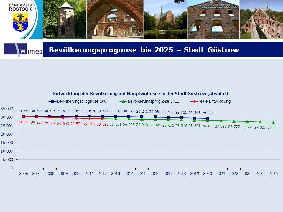 Bevölkerungsprognose bis 2025 – Stadt Güstrow Bevölkerungsprognose bis 2025 – Stadt Güstrow