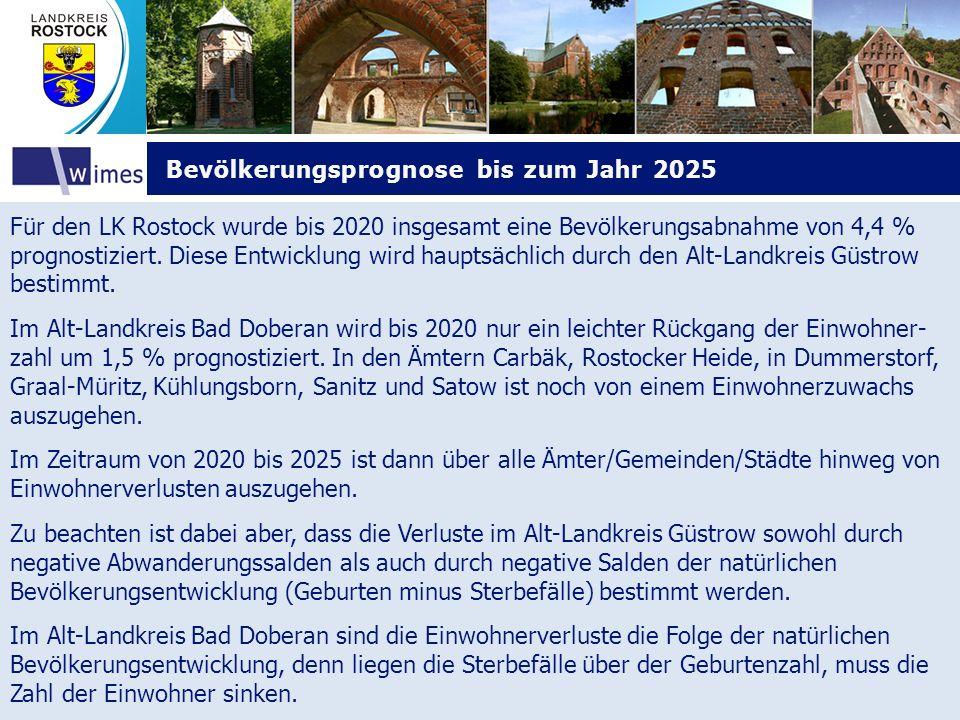 Bevölkerungsprognose bis zum Jahr 2025 Bevölkerungsprognose bis zum Jahr 2025 Für den LK Rostock wurde bis 2020 insgesamt eine Bevölkerungsabnahme von