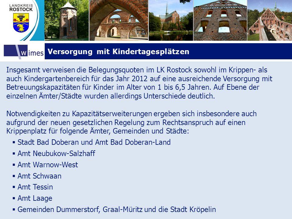 Versorgung mit KindertagesplätzenVersorgung mit Kindertagesplätzen Insgesamt verweisen die Belegungsquoten im LK Rostock sowohl im Krippen- als auch K