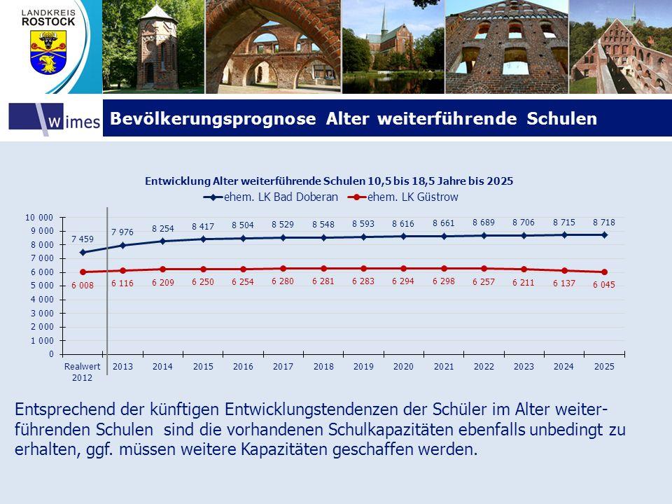 Bevölkerungsprognose Alter weiterführende SchulenBevölkerungsprognose Alter weiterführende Schulen Entsprechend der künftigen Entwicklungstendenzen de