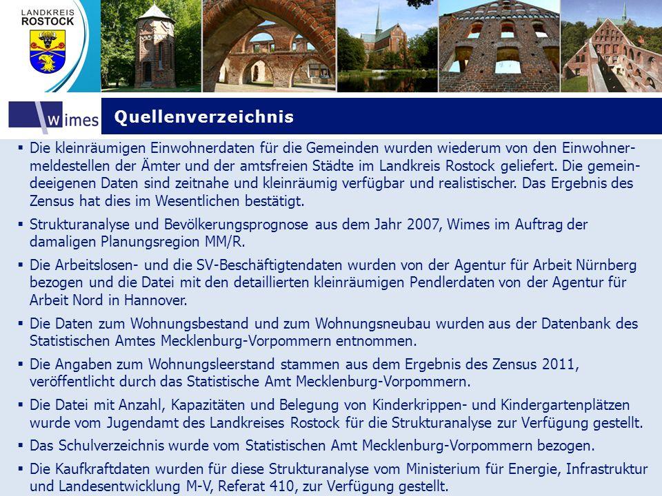 Ergebnisse der Strukturanalysen - EinwohnerentwicklungErgebnisse der Strukturanalysen - Einwohnerentwicklung Der Einwohnerverlust von 2001 bis 2012 betrug im LK Rostock insgesamt 7,1 %.