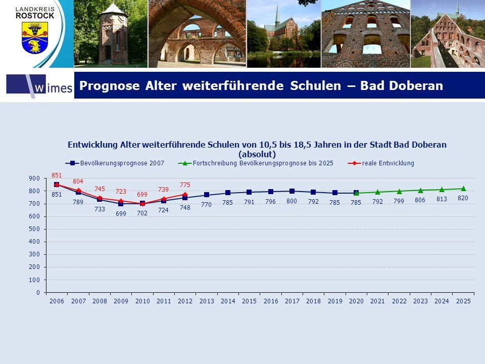 Prognose Alter weiterführende Schulen – Bad DoberanPrognose Alter weiterführende Schulen – Bad Doberan
