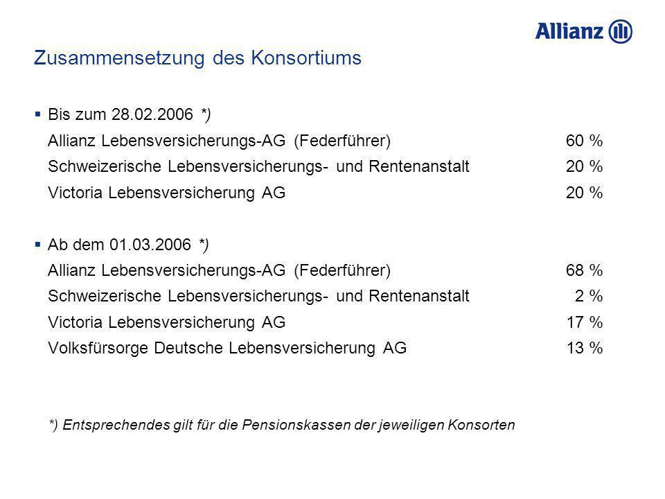 Zusammensetzung des Konsortiums Bis zum 28.02.2006 *) Allianz Lebensversicherungs-AG (Federführer) 60 % Schweizerische Lebensversicherungs- und Renten