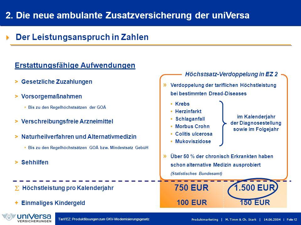 Tarif EZ: Produktlösungen zum GKV-Modernisierungsgesetz Produktmarketing | M. Timm & Ch. Stark | 14.06.2004 | Folie 12 Tarif EZ 1Tarif EZ 2 80 % 40 %8