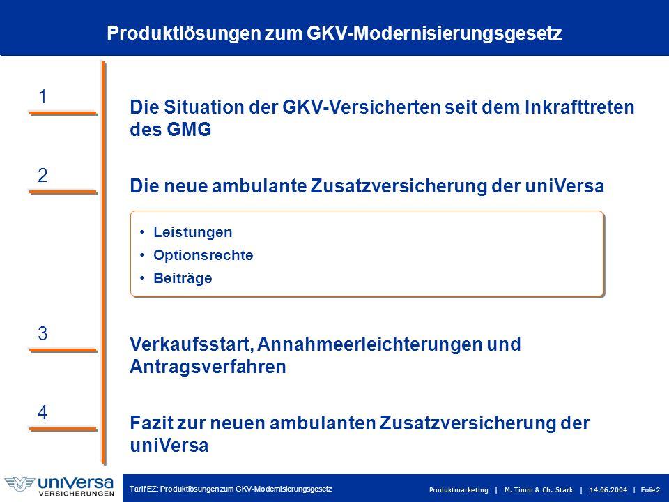 Tarif EZ: Produktlösungen zum GKV-Modernisierungsgesetz Produktmarketing | M. Timm & Ch. Stark | 14.06.2004 | Folie 2 Produktlösungen zum GKV-Modernis