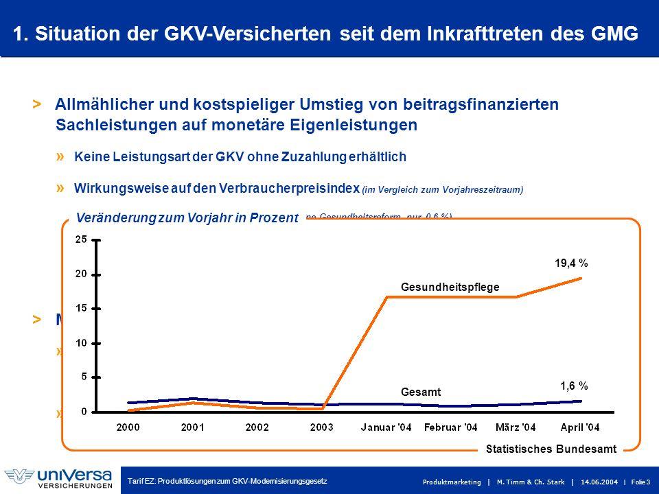Tarif EZ: Produktlösungen zum GKV-Modernisierungsgesetz Produktmarketing | M. Timm & Ch. Stark | 14.06.2004 | Folie 3 1. Situation der GKV-Versicherte
