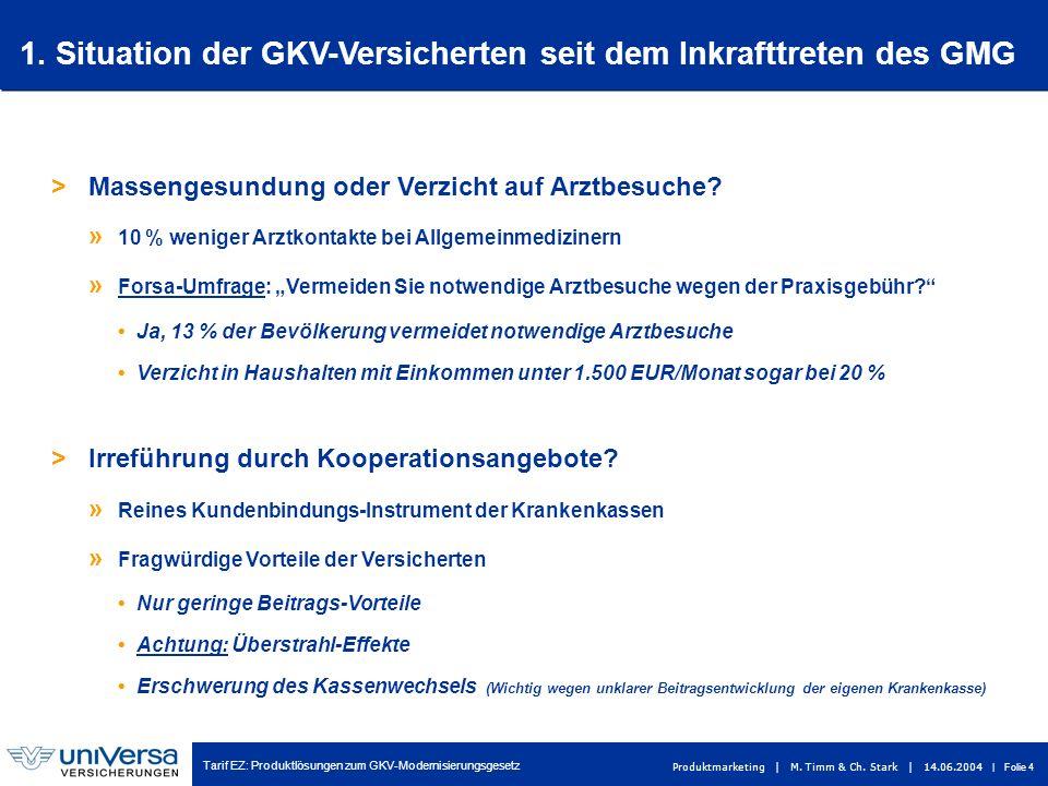 Tarif EZ: Produktlösungen zum GKV-Modernisierungsgesetz Produktmarketing | M. Timm & Ch. Stark | 14.06.2004 | Folie 4 > Massengesundung oder Verzicht