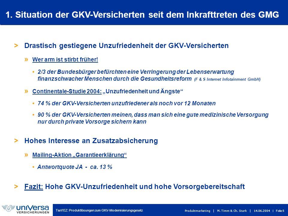 Tarif EZ: Produktlösungen zum GKV-Modernisierungsgesetz Produktmarketing | M. Timm & Ch. Stark | 14.06.2004 | Folie 5 > Drastisch gestiegene Unzufried