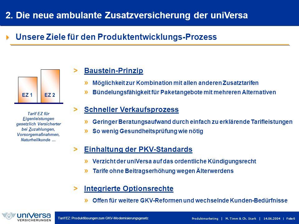 Tarif EZ: Produktlösungen zum GKV-Modernisierungsgesetz Produktmarketing | M. Timm & Ch. Stark | 14.06.2004 | Folie 6 Unsere Ziele für den Produktentw