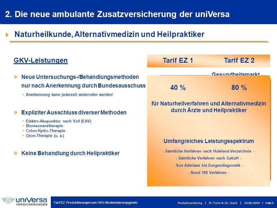 Tarif EZ: Produktlösungen zum GKV-Modernisierungsgesetz Produktmarketing | M. Timm & Ch. Stark | 14.06.2004 | Folie 9 Gesundheitsmarkt » 73 % der Deut