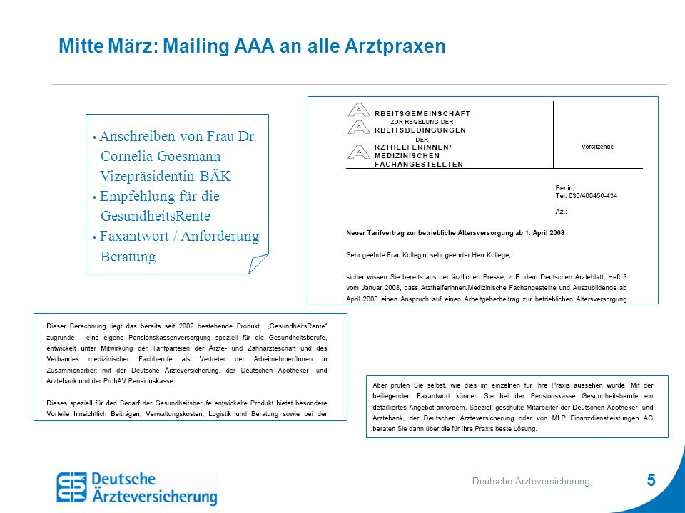 5 Deutsche Ärzteversicherung: Mitte März: Mailing AAA an alle Arztpraxen Anschreiben von Frau Dr. Cornelia Goesmann Vizepräsidentin BÄK Empfehlung für