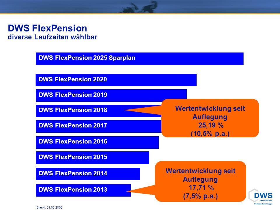 DWS FlexPension diverse Laufzeiten wählbar DWS FlexPension 2014 DWS FlexPension 2015 DWS FlexPension 2016 DWS FlexPension 2017 DWS FlexPension 2018 DW