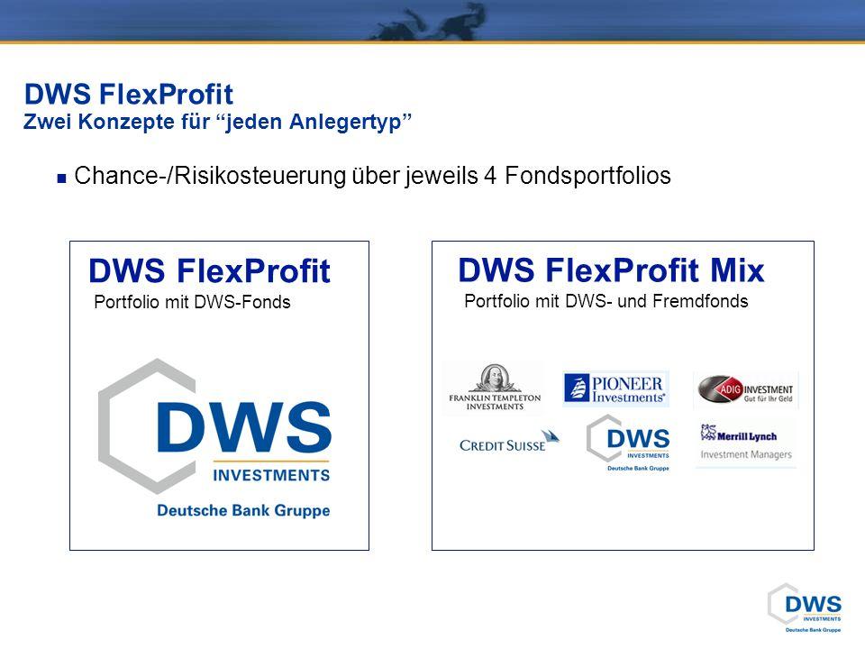 DWS FlexProfit Portfolio mit DWS-Fonds DWS FlexProfit Zwei Konzepte für jeden Anlegertyp Chance-/Risikosteuerung über jeweils 4 Fondsportfolios DWS FlexProfit Mix Portfolio mit DWS- und Fremdfonds