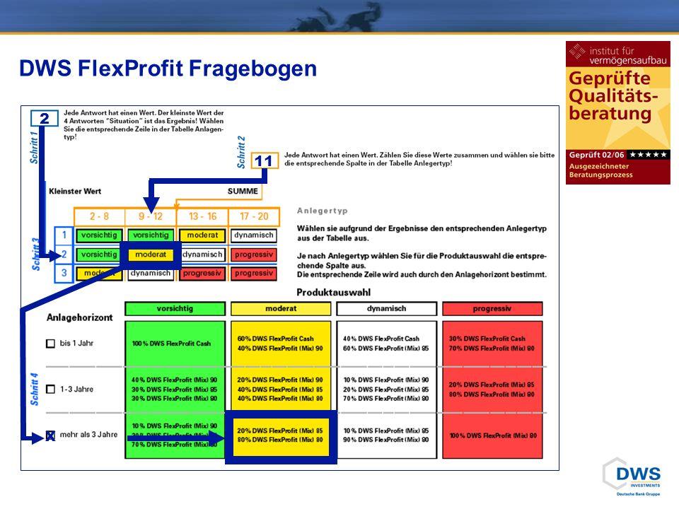 DWS FlexProfit Fragebogen X 11 2