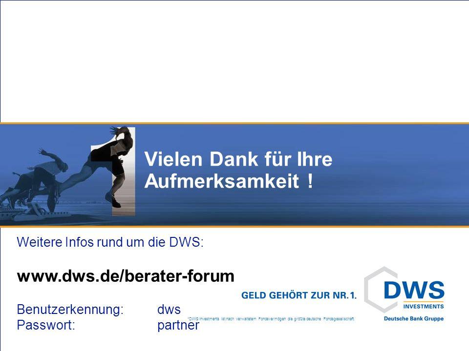 *DWS Investments ist nach verwaltetem Fondsvermögen die größte deutsche Fondsgesellschaft. Vielen Dank für Ihre Aufmerksamkeit ! Weitere Infos rund um