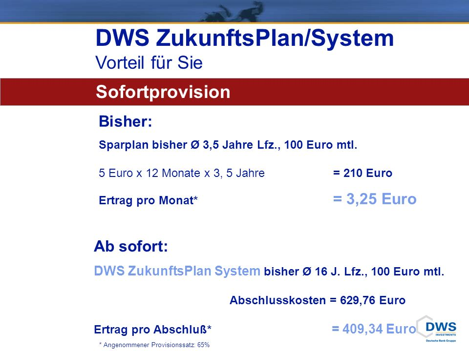 Sofortprovision Bisher: Sparplan bisher Ø 3,5 Jahre Lfz., 100 Euro mtl. 5 Euro x 12 Monate x 3, 5 Jahre= 210 Euro Ertrag pro Monat* = 3,25 Euro DWS Zu