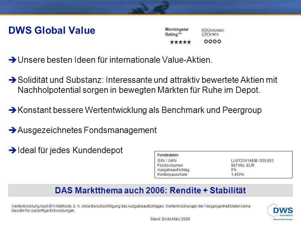 Unsere besten Ideen für internationale Value-Aktien. Solidität und Substanz: Interessante und attraktiv bewertete Aktien mit Nachholpotential sorgen i