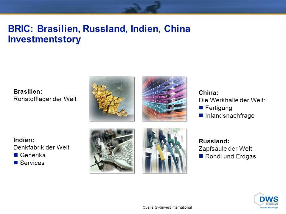 BRIC: Brasilien, Russland, Indien, China Investmentstory Brasilien: Rohstofflager der Welt Indien: Denkfabrik der Welt Generika Services Russland: Zap
