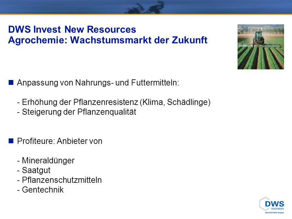 DWS Invest New Resources Agrochemie: Wachstumsmarkt der Zukunft Anpassung von Nahrungs- und Futtermitteln: - Erhöhung der Pflanzenresistenz (Klima, Schädlinge) - Steigerung der Pflanzenqualität Profiteure: Anbieter von - Mineraldünger - Saatgut - Pflanzenschutzmitteln - Gentechnik