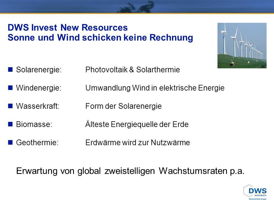 DWS Invest New Resources Sonne und Wind schicken keine Rechnung Solarenergie:Photovoltaik & Solarthermie Windenergie:Umwandlung Wind in elektrische Energie Wasserkraft:Form der Solarenergie Biomasse:Älteste Energiequelle der Erde Geothermie:Erdwärme wird zur Nutzwärme Erwartung von global zweistelligen Wachstumsraten p.a.