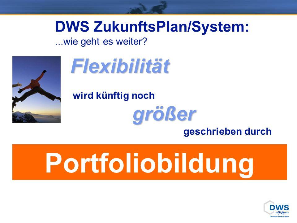 Flexibilität größer Flexibilität wird künftig noch größer geschrieben durch 74 Portfoliobildung DWS ZukunftsPlan/System:...wie geht es weiter?