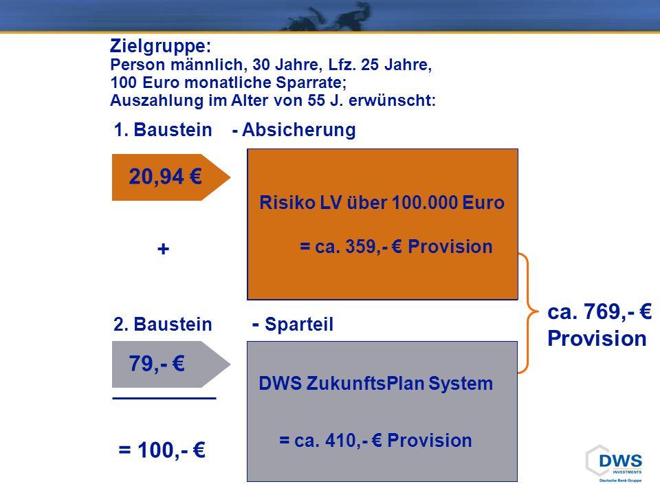 Zielgruppe: Person männlich, 30 Jahre, Lfz. 25 Jahre, 100 Euro monatliche Sparrate; Auszahlung im Alter von 55 J. erwünscht: ca. 769,- Provision 1. Ba