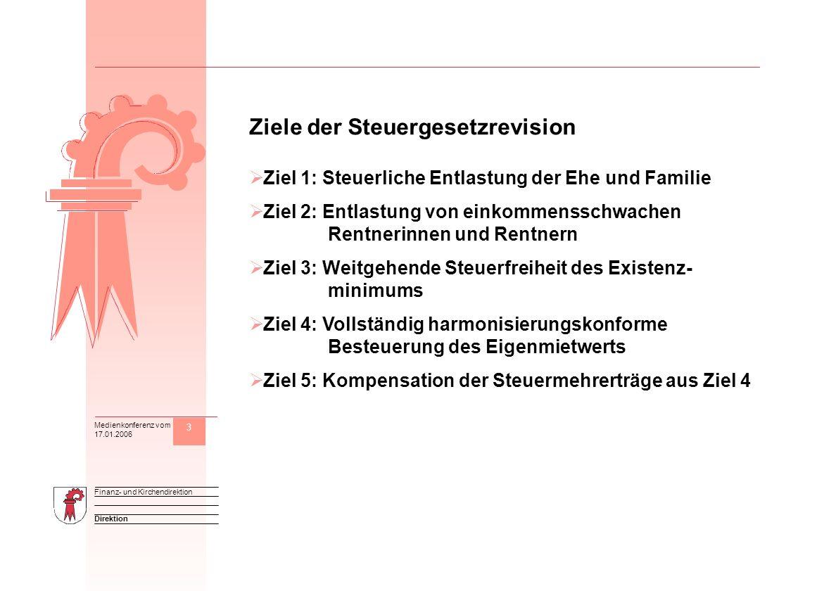 3 Direktion Finanz- und Kirchendirektion Medienkonferenz vom 17.01.2006 M Ziele der Steuergesetzrevision Ziel 1: Steuerliche Entlastung der Ehe und Familie Ziel 2: Entlastung von einkommensschwachen Rentnerinnen und Rentnern Ziel 3: Weitgehende Steuerfreiheit des Existenz- minimums Ziel 4: Vollständig harmonisierungskonforme Besteuerung des Eigenmietwerts Ziel 5: Kompensation der Steuermehrerträge aus Ziel 4