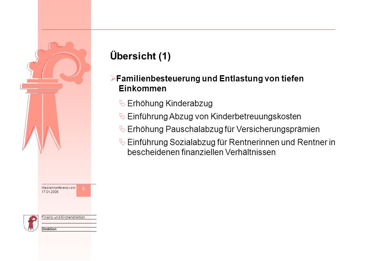 5 Direktion Finanz- und Kirchendirektion Medienkonferenz vom 17.01.2006 M Übersicht (1) Familienbesteuerung und Entlastung von tiefen Einkommen Erhöhu