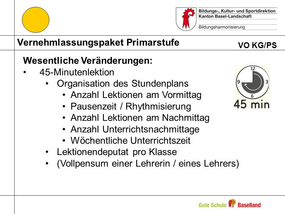 Vernehmlassungspaket Primarstufe VO KG/PS Wesentliche Veränderungen: 45-Minutenlektion Organisation des Stundenplans Anzahl Lektionen am Vormittag Pau