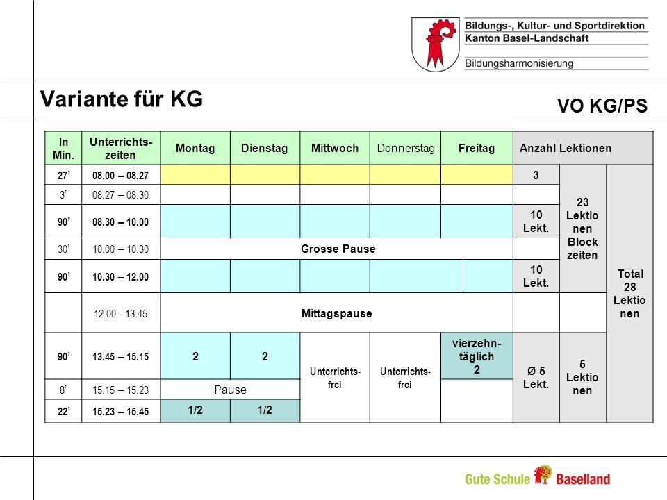 Variante für KG VO KG/PS In Min. Unterrichts- zeiten MontagDienstagMittwochDonnerstagFreitagAnzahl Lektionen 27 08.00 – 08.27 3 23 Lektio nen Block ze