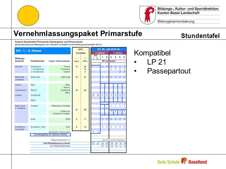 Vernehmlassungspaket Primarstufe Stundentafel Kompatibel LP 21 Passepartout