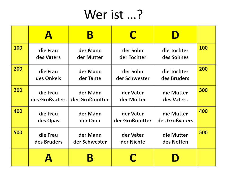 Auf Deutsch, bitte.My brothers daughter is my niece.