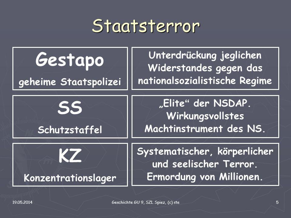 19.05.2014Geschichte GU 9, SZL Spiez, (c) ste5 Staatsterror Gestapo geheime Staatspolizei SS Schutzstaffel KZ Konzentrationslager Unterdrückung jeglic