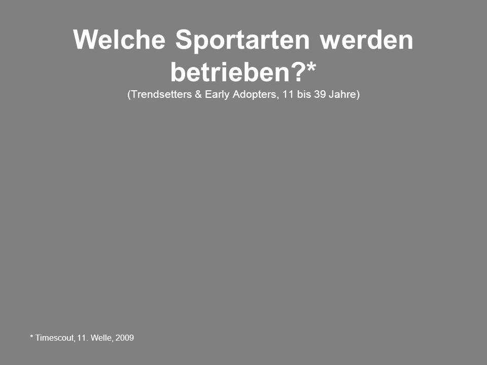 Welche Sportarten werden betrieben * (Trendsetters & Early Adopters, 11 bis 39 Jahre) * Timescout, 11.