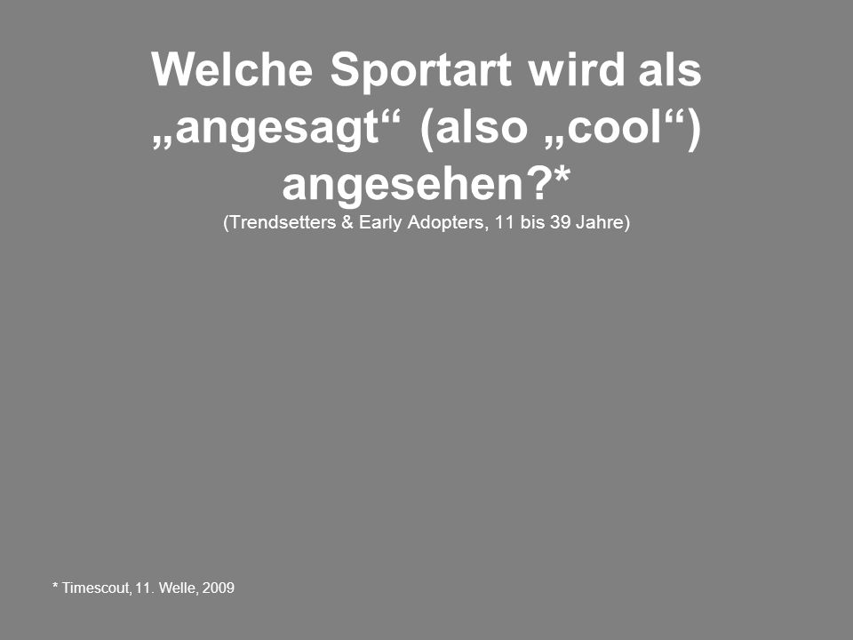 Welche Sportart wird als angesagt (also cool) angesehen?* (Trendsetters & Early Adopters, 11 bis 39 Jahre) * Timescout, 11. Welle, 2009
