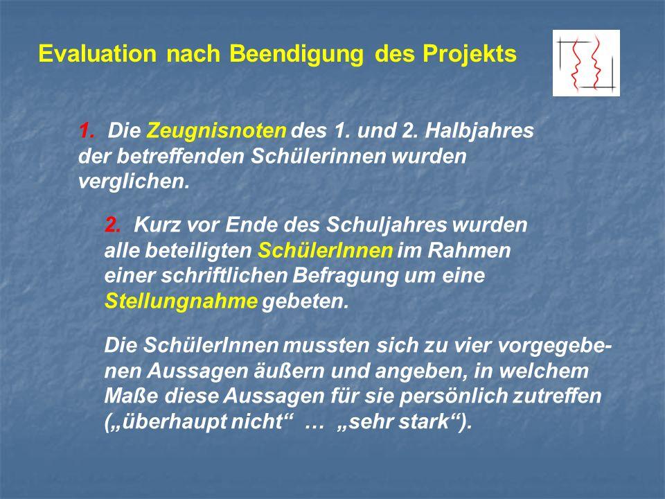Evaluation nach Beendigung des Projekts 2.