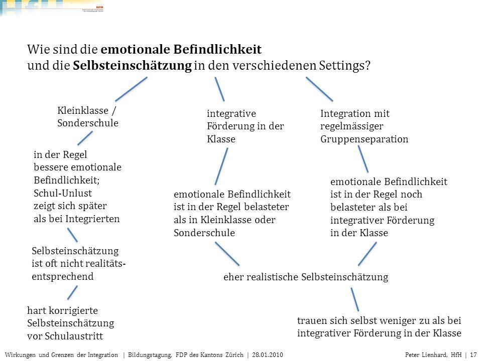 Peter Lienhard, HfH | 17Wirkungen und Grenzen der Integration | Bildungstagung, FDP des Kantons Zürich | 28.01.2010 Wie sind die emotionale Befindlich