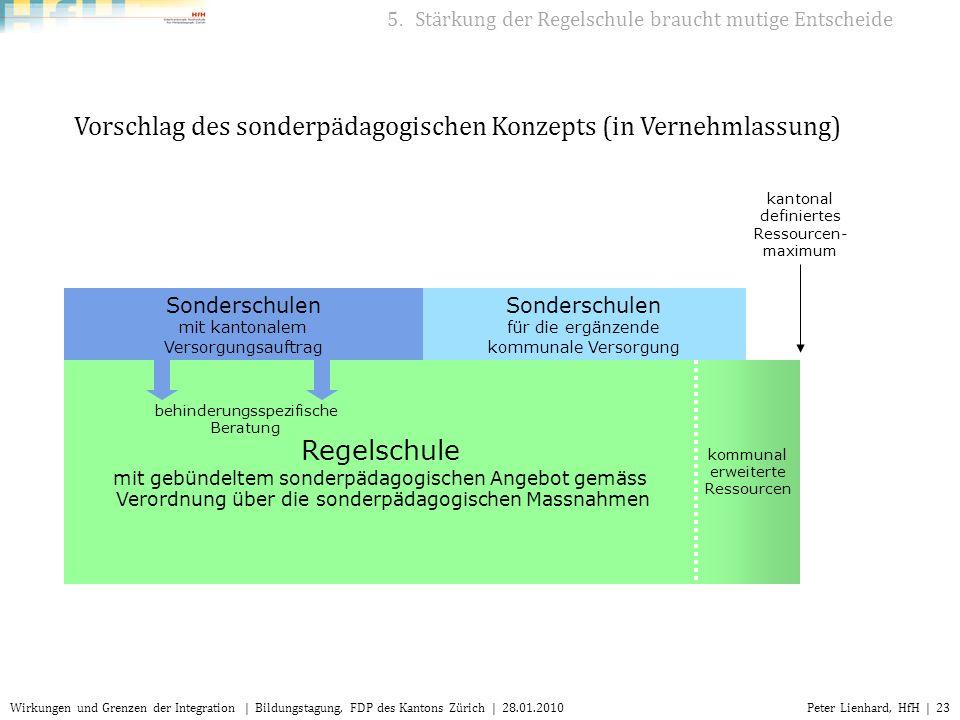 Peter Lienhard, HfH | 23Wirkungen und Grenzen der Integration | Bildungstagung, FDP des Kantons Zürich | 28.01.2010 5.Stärkung der Regelschule braucht