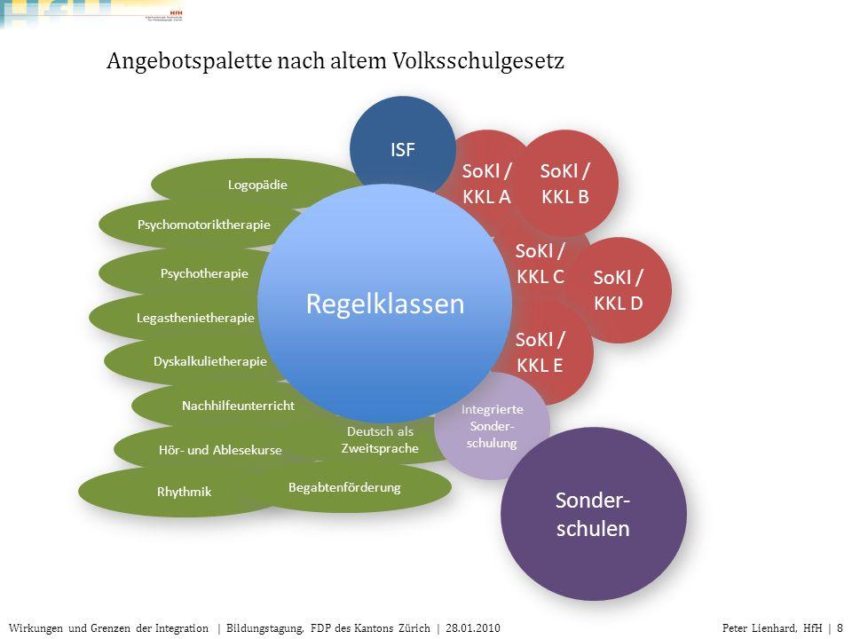 Peter Lienhard, HfH | 8Wirkungen und Grenzen der Integration | Bildungstagung, FDP des Kantons Zürich | 28.01.2010 SoKl / KKL A SoKl / KKL C SoKl / KK