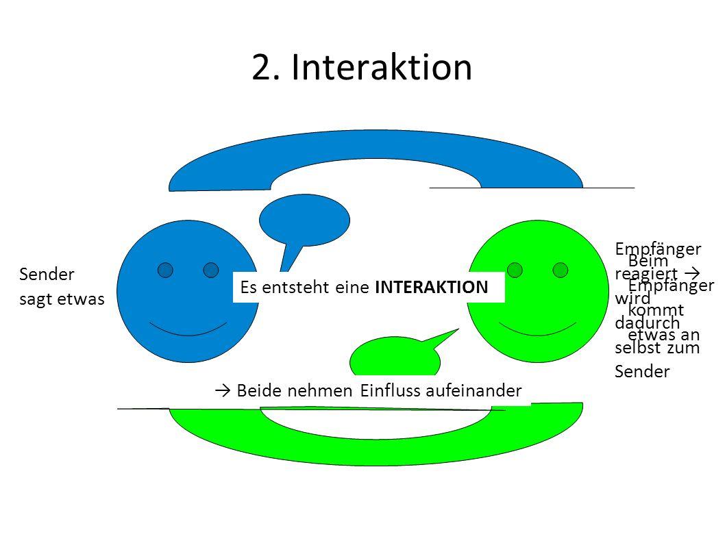 2. Interaktion Sender sagt etwas Beim Empfänger kommt etwas an Empfänger reagiert wird dadurch selbst zum Sender Es entsteht eine INTERAKTION Beide ne