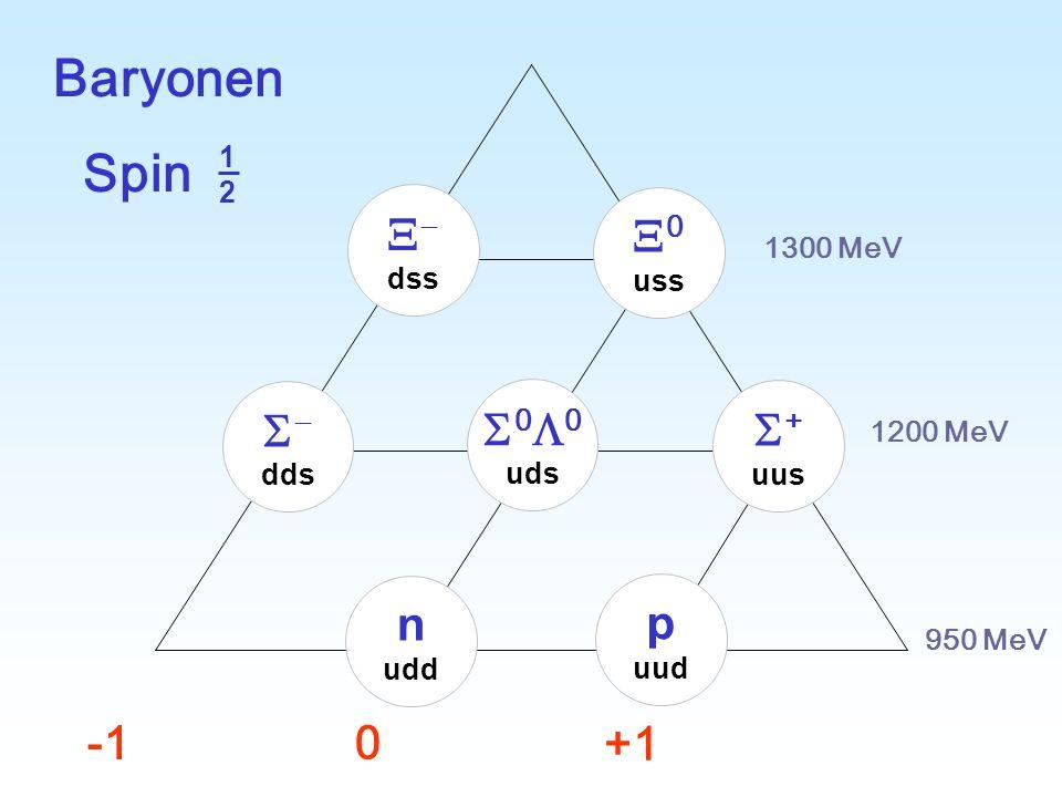 u u u d d d ProtonNeutron Proton - Neutron