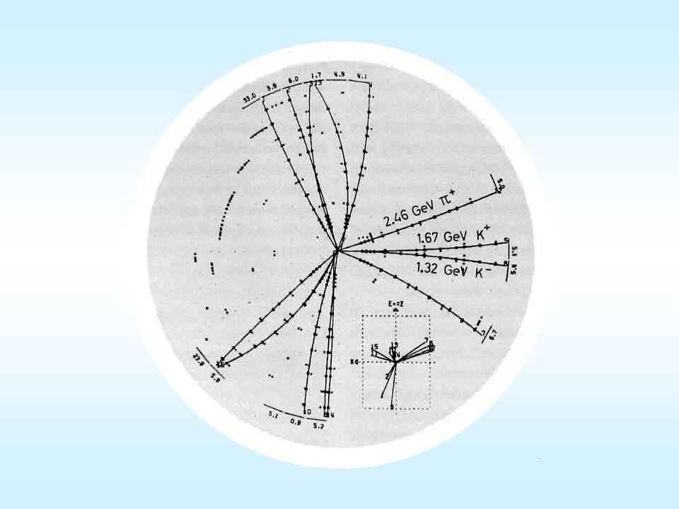 e–e– e–e– e–e– e+e+ n p e–e– _ W–W– Feynman- Graphen Zeit Raum Feynman-Graphen