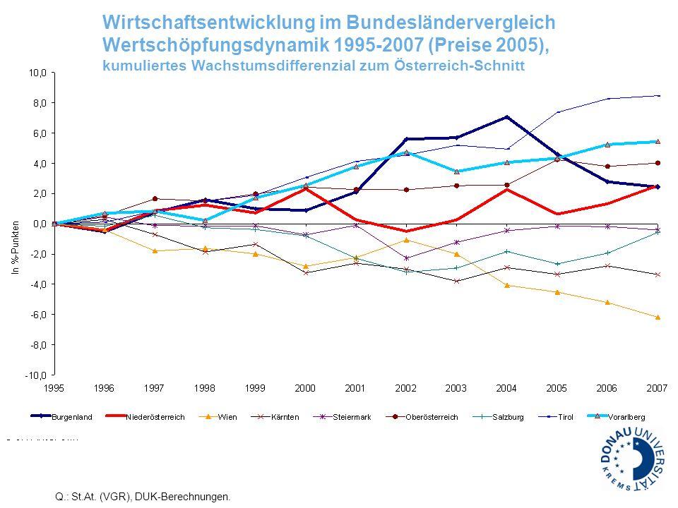 Wirtschaftsentwicklung im Bundesländervergleich Wertschöpfungsdynamik 1995-2007 (Preise 2005), kumuliertes Wachstumsdifferenzial zum Österreich-Schnit