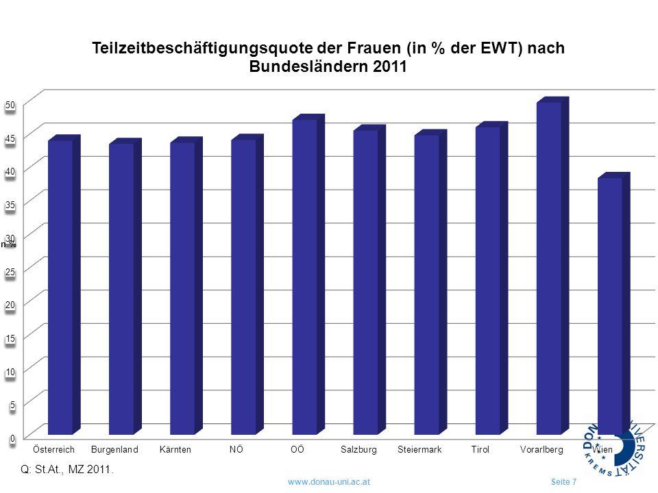 Arbeitslosigkeit im Vergleich Alquote in Österreich im EU Vergleich gering (2011: 4,2% gg 9,7% in EU27/EU15), Jugendliche 8,3% gg 21,4% in EU27 ; auch Diskrepanz zwischen Jugendlichen und Erwachsenen gering ALQuote 2011: 6,7% (in % der Unselbständigen), Prognose für 2012 : 7,1% gem.