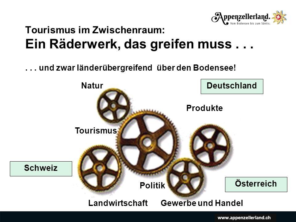 www.appenzellerland.ch Tourismus im Zwischenraum: Ein Räderwerk, das greifen muss...